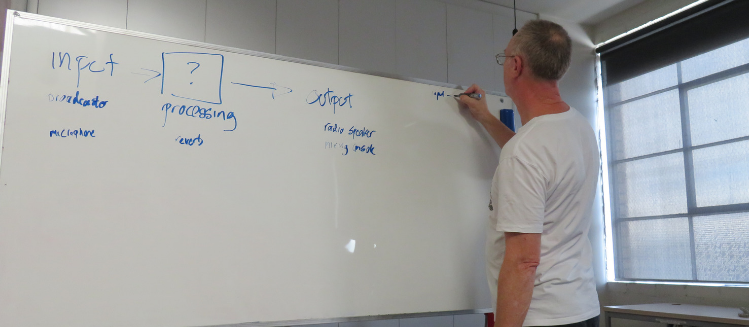 Man at whiteboard with flowchart - input, processing, output